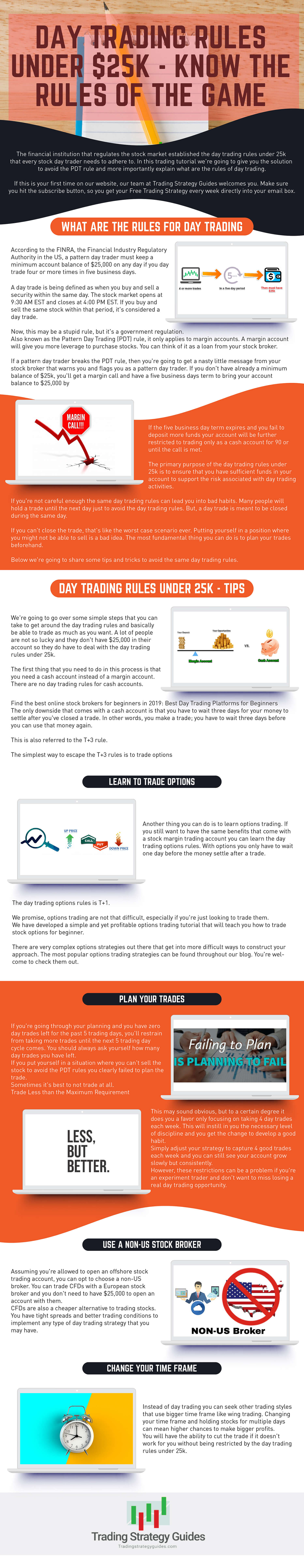day trading under 25k rules pdf
