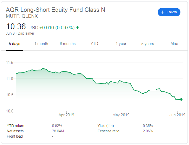 long short equity hedge fund