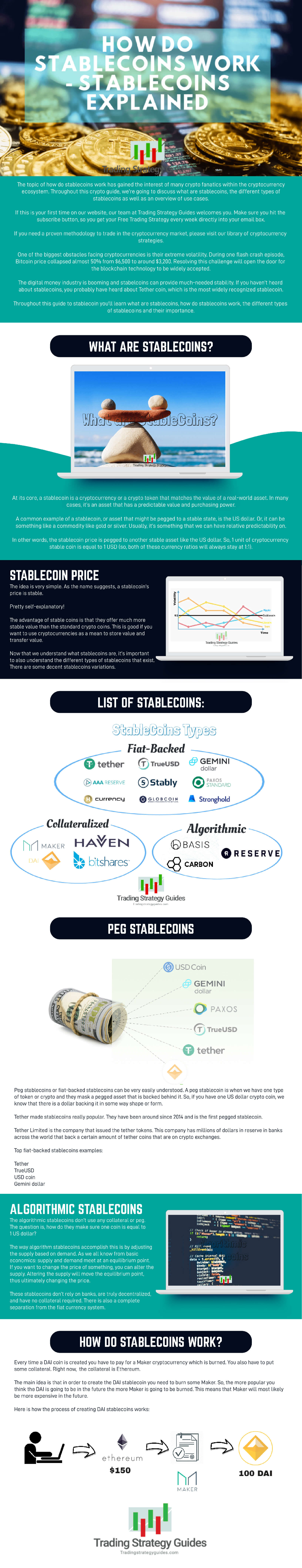 stablecoin infographic