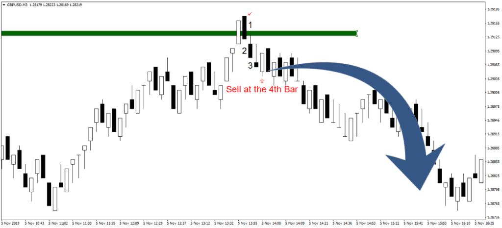 range trading system