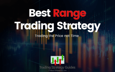 Best Range Trading Strategy – Trading the Price Not Time