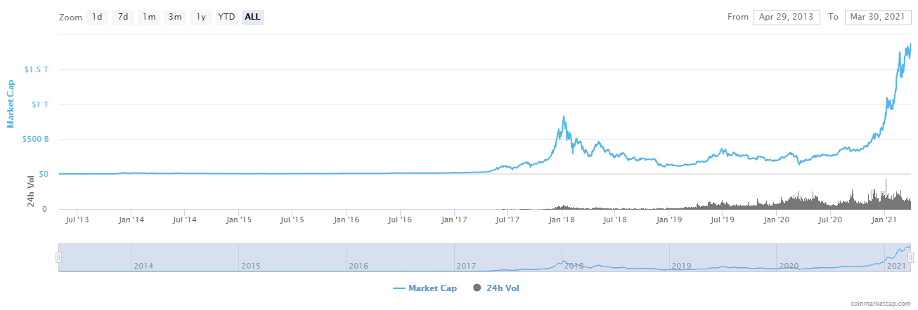 top cryptocurrency to buy 2020