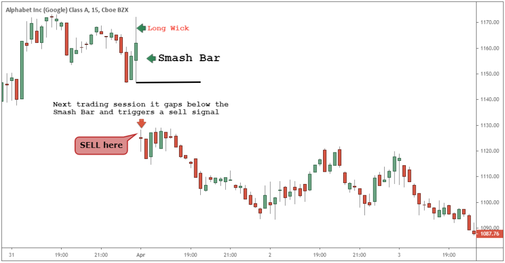 how to make money during a recession stock market