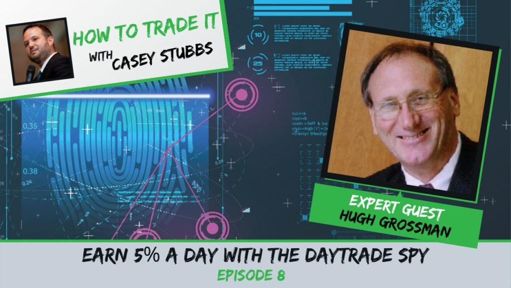 hugh grossman day trading strategy