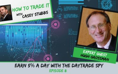 Earn 5% a Day with The DayTrade SPY, Ep #8