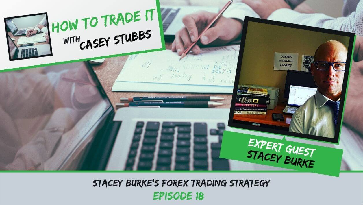 Stacey Burke Forex Trading Strategy