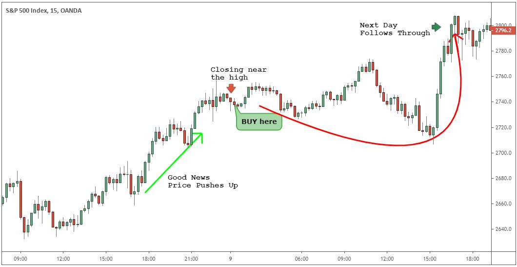 index trading app
