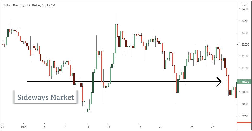 engulfing trading strategy