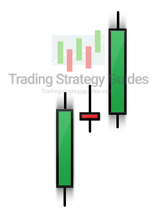 h4 trading strategy