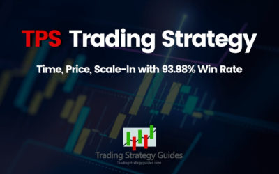 TPS Trading Strategy - Time, Price, Scale-In